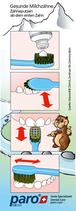 #2001 Instructions nettoyage de dents pour enfants, 10 Stk.