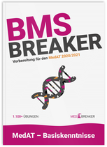 BMS-Breaker