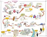 Sketchnote Biografie mit bis zu 10 Stationen