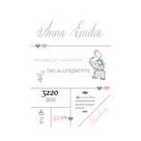 """Geburtsanzeige """"Anna Emilia"""""""