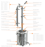 Универсальная система Абсолют 25 литров