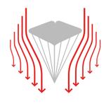 Yeti-UL - Maximale Sicherheit bei kleinstem Packvolumen!!