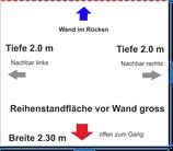 "Reihen-Standfläche 2.3 x 2.0 m gross vor Saalwand oder Fenster (im Plan ""lila"") 5.7."