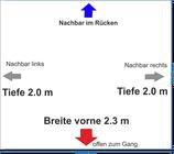 "Reihen-Standfläche 2.3 x 2.0 m gross (im Plan ""türkis"") 5.7."