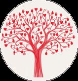 180531 -Soin Ricochet : Problématique Cardiaque et Sang