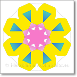 Sakral-Chakra 8