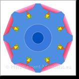 Hals-Chakra 8