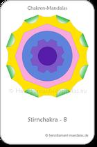 Stirnchakra 8