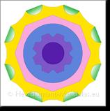 Stirn-Chakra 8