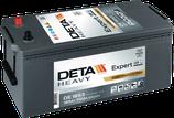 Deta Heavy Expert DE1853