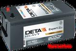 Deta Heavy Expert DE2253