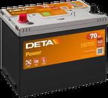 Deta Power DB705