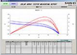 電流-電圧の特性データ