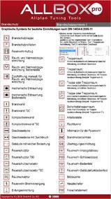 Allplan Brandschutz Symbole