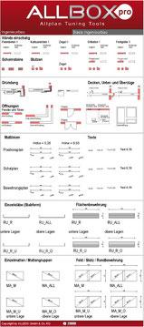 Allplan Ingenieurbau Basis