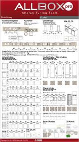 Allplan Küchenplanung