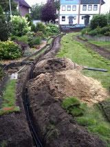 H20 Prochnow unser Partner für Bewässerungssysteme in Ihrem Garten / GreenFairway e.K.