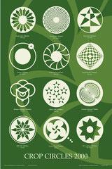 2000 Poster Crop Circles