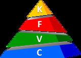 Veranstaltungen des KFVC