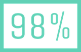 Minecraft Test: Wertung 98%