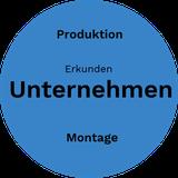 Konstruktionsprofile Unternehmen