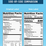 There's a New Nutrition Label in Town!