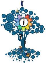 Las 7 Llaves para un Liderazgo Sustentable, método BusinessTreeSystem©: YO CONVENZO, YO MEJORO, YO VISUALIZO, YO DECIDO Y ACTÚO, YO COMUNICO, YO INFLUYO, YO COCREO.