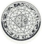 Zuordnungen Tierkreis Zodiac
