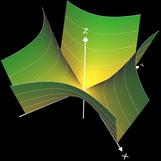 f (x, y) = | x y | mit Höhenlinien
