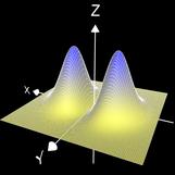 5x² exp(-0.5 (x²+y²))