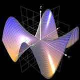 f (x,y) = xy (x²-y²) / (x²+y²)