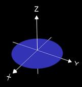 Parameterfläche Kreisscheibe