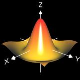 6 sin (√ (x²+y²)) / √ (x²+y²)