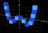 Funktionsgraph aus Würfeln - f(x) = 0.3 x^4-x^2 große Würfel