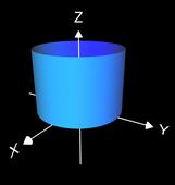 Parameterfläche Zylinder
