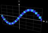 Funktionsgraph aus Würfeln - f(x) = 1.3 sin (x)