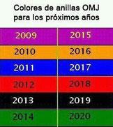 Colores de anillas para los proximos años