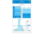 myDuratec Reporting App