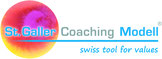 St. Galler Coaching Modell