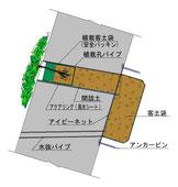W-Ⅲ型 断面概要図