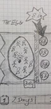 Abb. 2.: Vier konkrete Ideen starten in den EggPlant-Prozess.