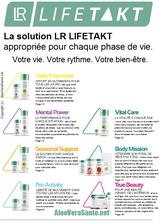 Produits LR Health - Nos compléments alimentaires sont parfaitement adaptée aux besoins de tous: de l'enfant aux personnes à la retraite qui souhaitent conserver forme et vitalité