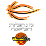 Das Logo der israelischen Basketball Super League