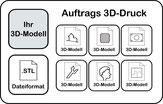 Auftrags 3D-Druck cmook.de