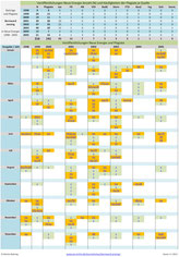 Veröffentlichungen Bernward Janzing in Neue Energie 1998 bis 2005 und Plagiate (Stand: 4 / 2017)