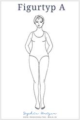 Figurtyp A - die feminin-kurvige