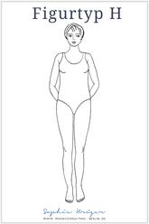 Figurtyp H - der natürliche Typ