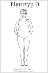 Figur-Typ V - die Sinnliche
