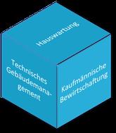 Vollmandat - Würfel Leistungsbereiche - Key Visual