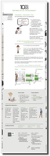 Bild mit Referenz für Umsetzung Website Internetseite und Verlinkung zum eigenen Angebot https://www.start-in-10.de.